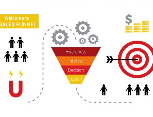 How a Sales Funnel Can Transform Your Online Marketing